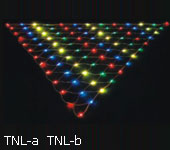 LED netlys KARNAR INTERNATIONAL GROUP LTD